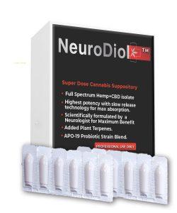 New-Neurodiol-box.jpg
